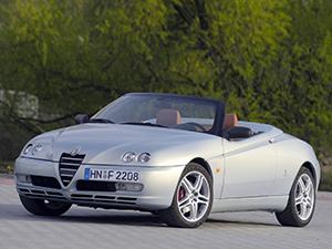 Технические характеристики Alfa Romeo Spider 2.0 JTS 16V 2003-2006 г.