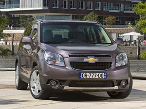 Технические характеристики Chevrolet Orlando