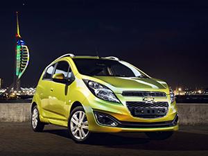 Технические характеристики Chevrolet Spark