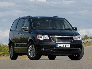 Технические характеристики Chrysler Grand Voyager