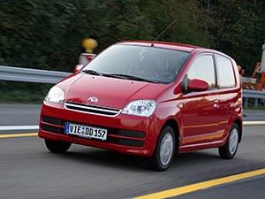 Технические характеристики Daihatsu Cuore 1.0 12V 2003-2006 г.