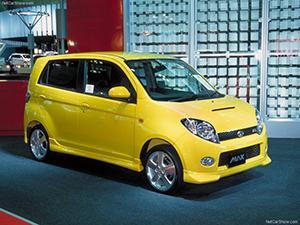 Технические характеристики Daihatsu Max 0.7 2003- г.