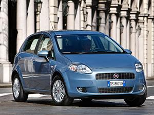 Технические характеристики Fiat Grande Punto
