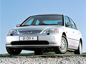 Технические характеристики Honda Civic