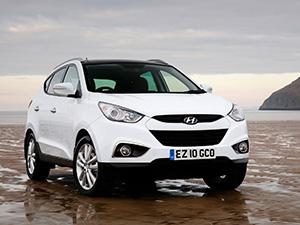 Технические характеристики Hyundai ix35