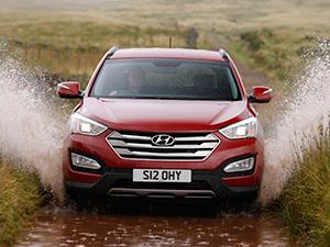 Технические характеристики Hyundai Santa Fe