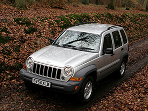 Технические характеристики Jeep Cherokee 2.4i 2005-2008 г.