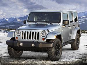 Технические характеристики Jeep Wrangler
