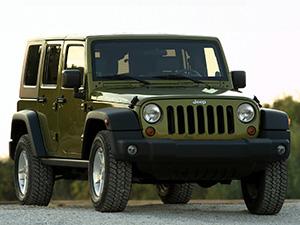 Технические характеристики Jeep Wrangler Unlimited
