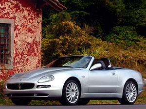 Технические характеристики Maserati Spyder