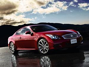 Технические характеристики Nissan Skyline