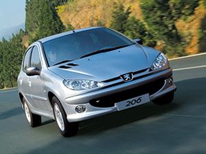 Технические характеристики Peugeot 206