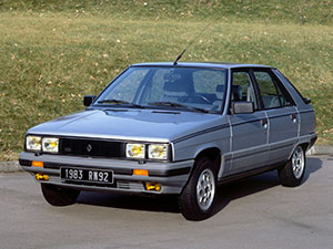 Технические характеристики Renault 11