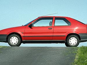 Технические характеристики Renault 19 1.7 1992-1994 г.