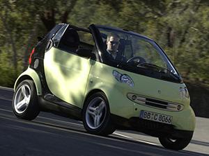 Технические характеристики Smart City Coupe